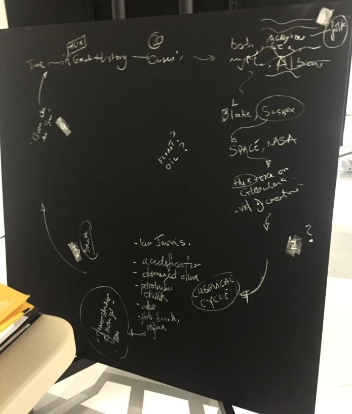 Chalk score blackboard sm